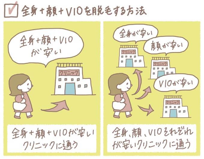 全身+顔+VIOを脱毛する方法